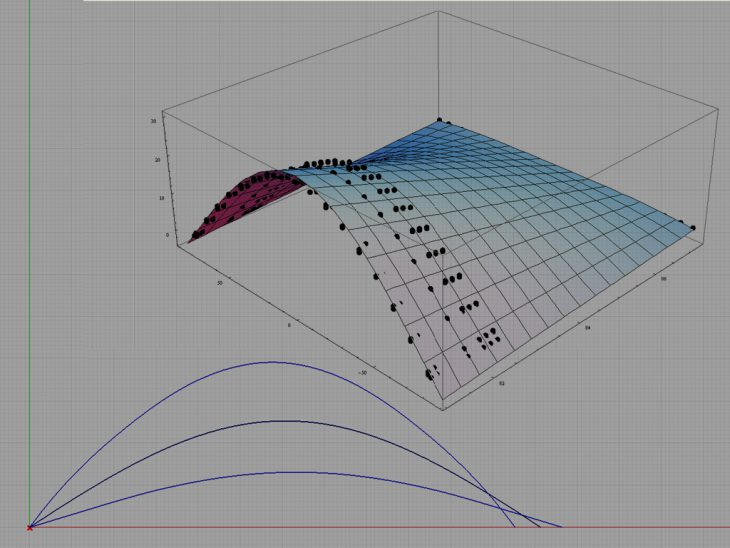 Parametrically modeling the bend of wood