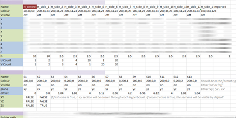 Excel spreadsheet containing names and positions of hyperboloids. Some data has been obscured.